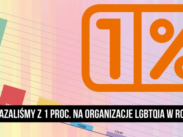 Ile przekazaliśmy z 1 proc. na organizacje LGBTQIA w roku 2017? | WYKRESY